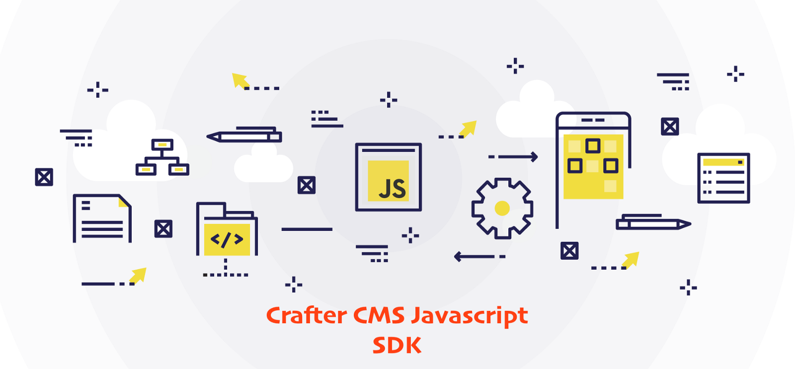 Introducing Crafter CMS Javascript SDK